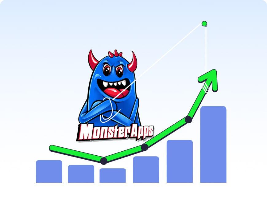 Monsterupsells-Increase-Conversions-Rates